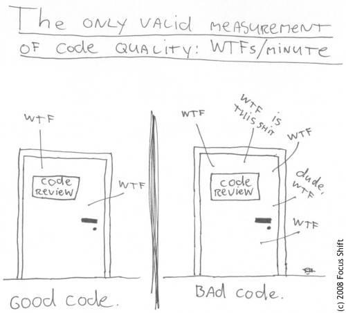 WTF Programming tips